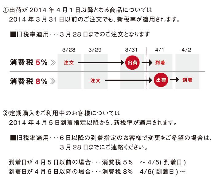2014syohizei_2
